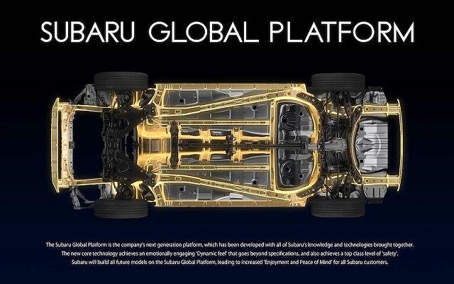 スバルグローバルプラットフォーム