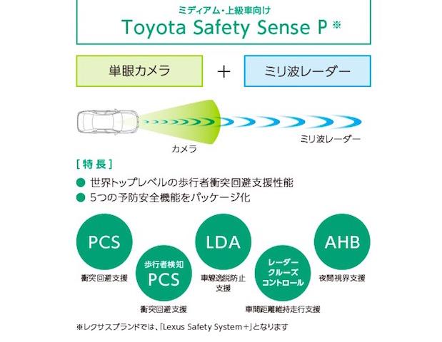 トヨタセーフティセンスP