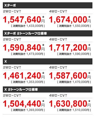 ハスラー価格表
