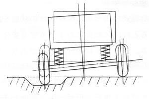 車軸懸架式サスペンション